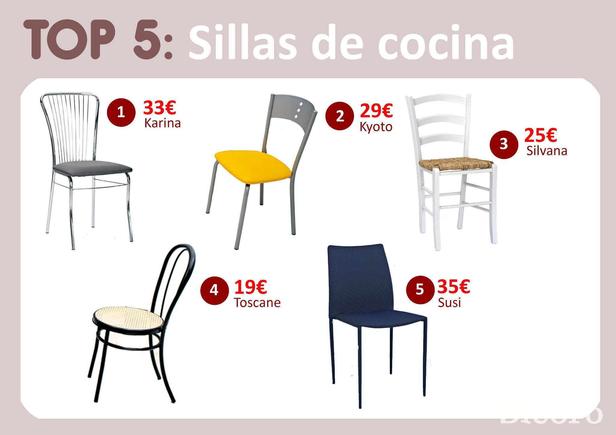 Top 5 sillas blog con ideas de decoracion ideas para for Sillas de cocina precios
