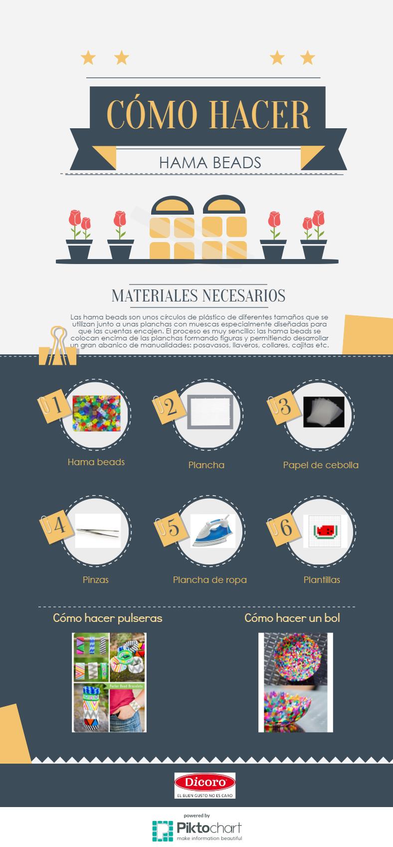 Cómo hacer hama beads (infografía)