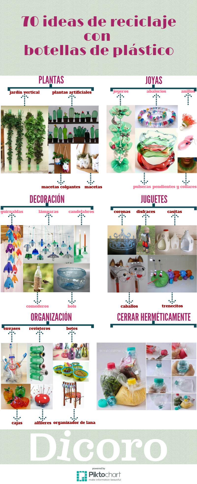 ideas de reciclaje con botellas de plástico