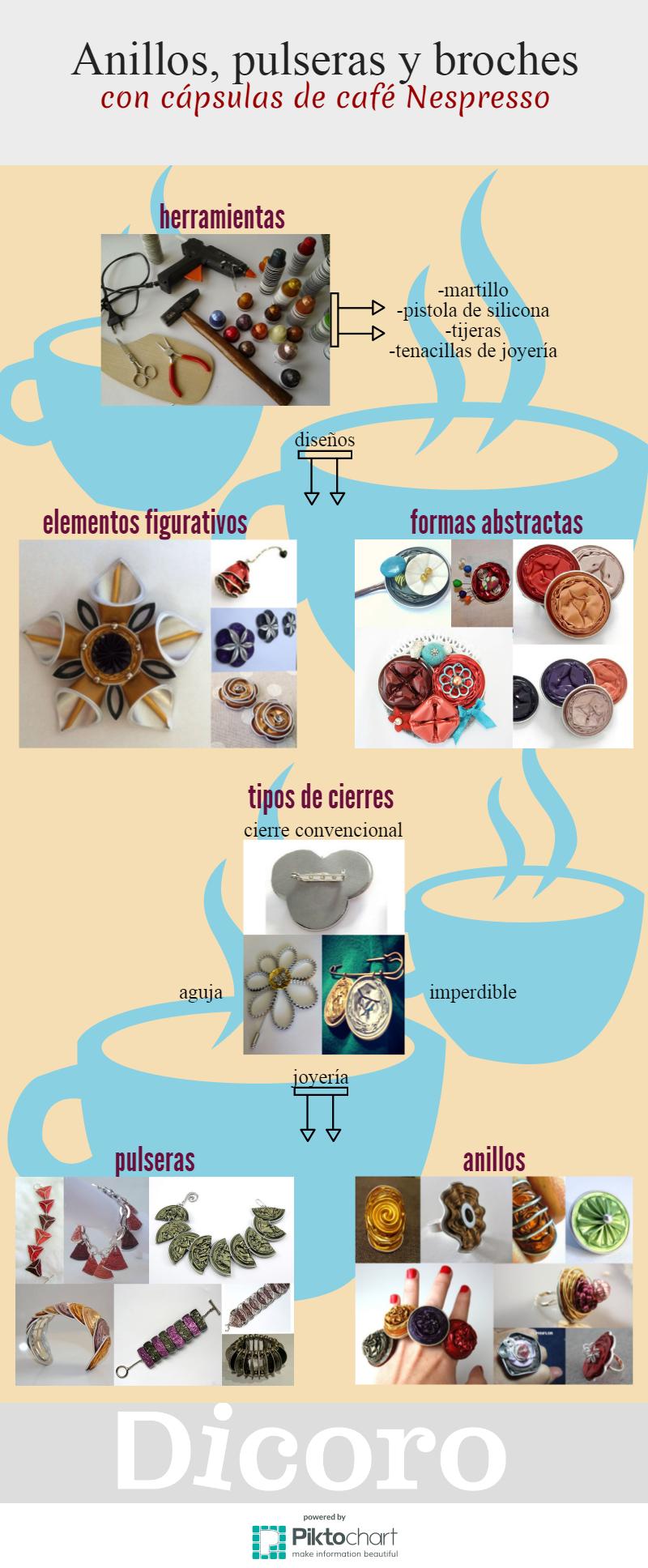 anillos, pulseras y broches con cápsulas de café Nespresso