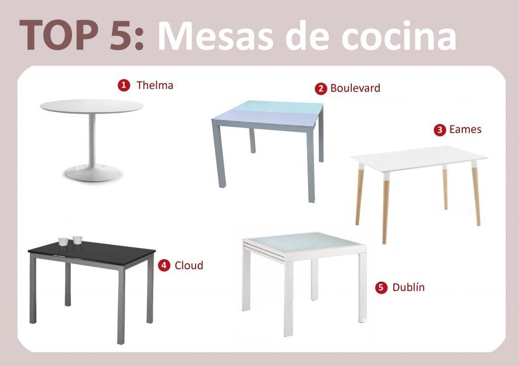 Top 5: Selección de mesas de cocina.