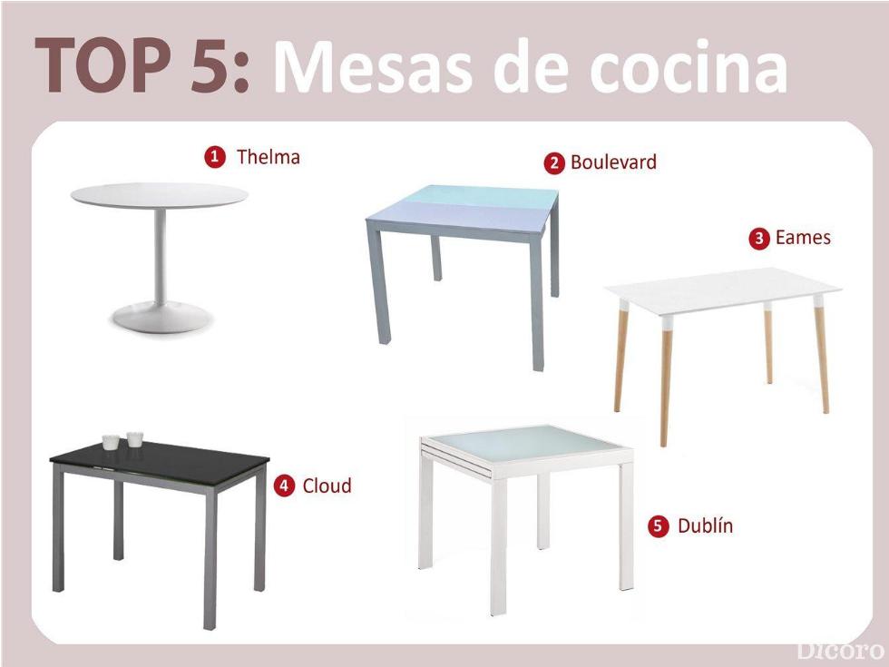 Top 5 de las Mesas para la cocina de Dicoro más destacadas