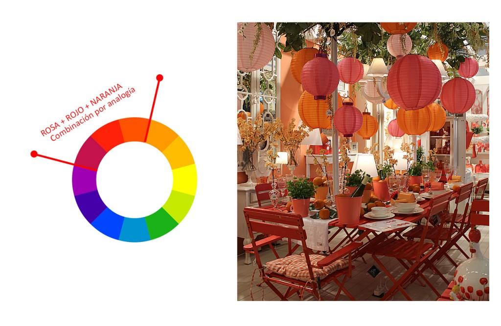 Decoración en color naranja : combinación analógica