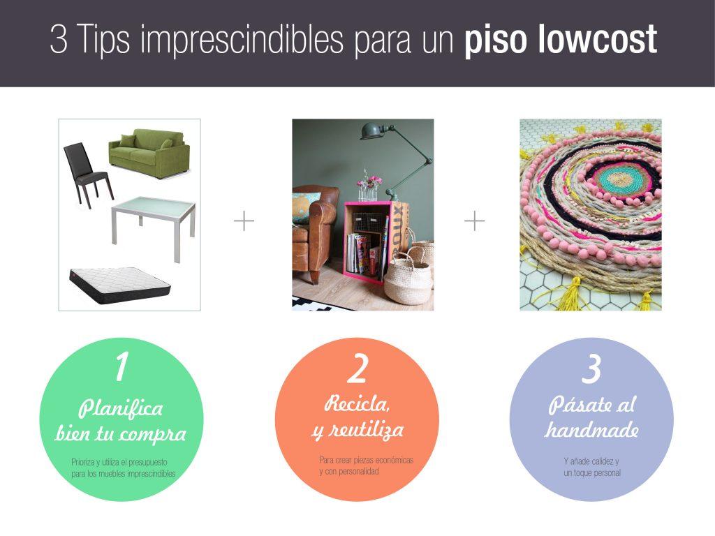 Amueblar piso completo por 1000 euros : tips