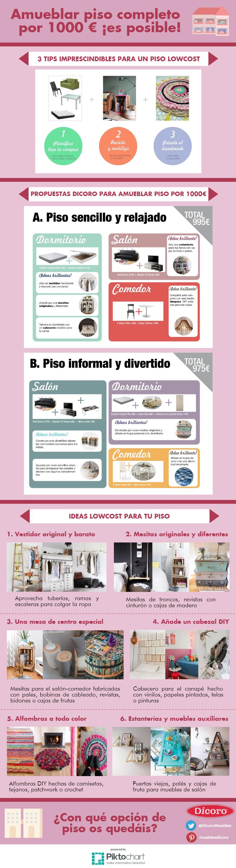 Amueblar piso completo por 1000 euros es posible - Amueblar piso completo barcelona ...