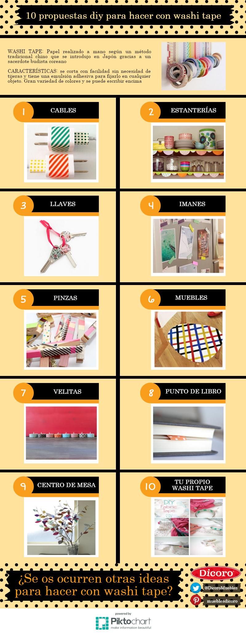 propuestas diy para decorar con washi tape