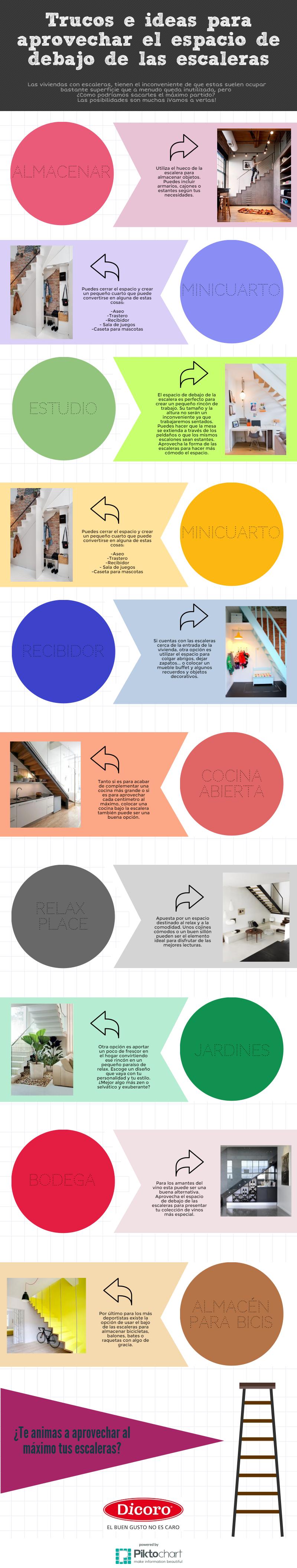 aprovechar espacios debajo de escaleras infografía Dicoro